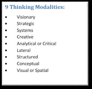 9 Thinking Modalities - Thinking