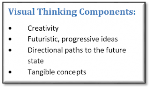 Visionary Thinking - 9 Thinking Modalities - Thinking